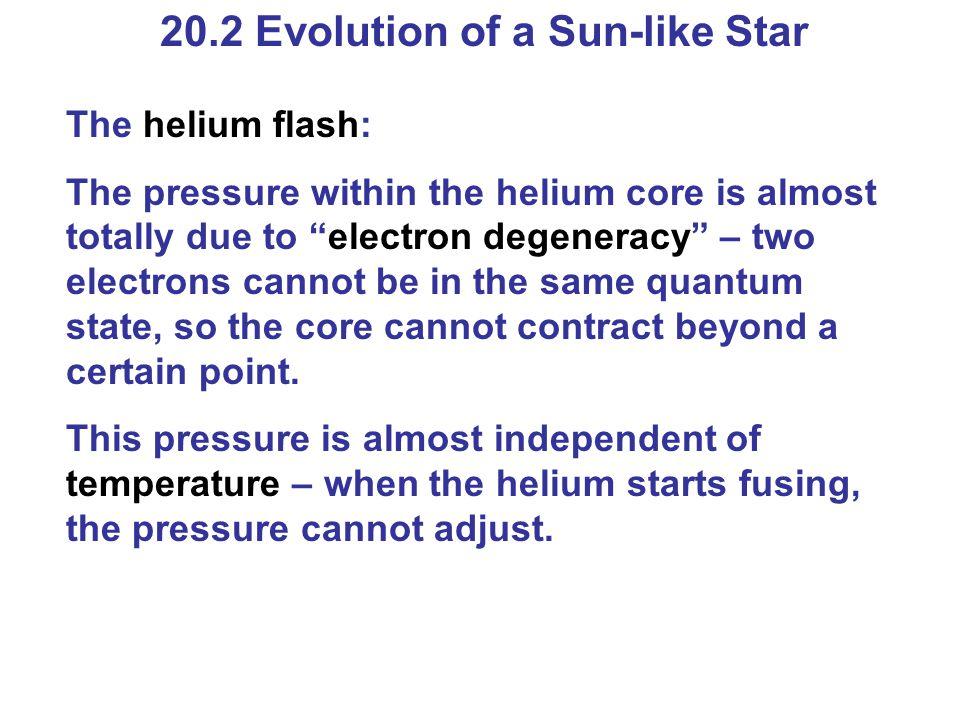 20.2 Evolution of a Sun-like Star
