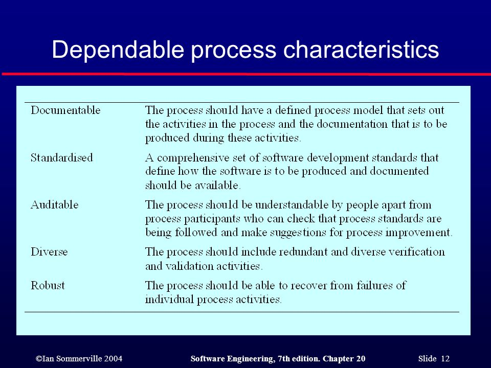 Dependable process characteristics