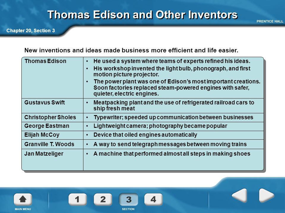 Thomas Edison and Other Inventors