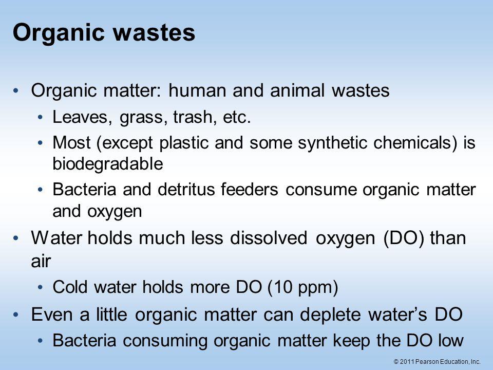 Organic wastes Organic matter: human and animal wastes