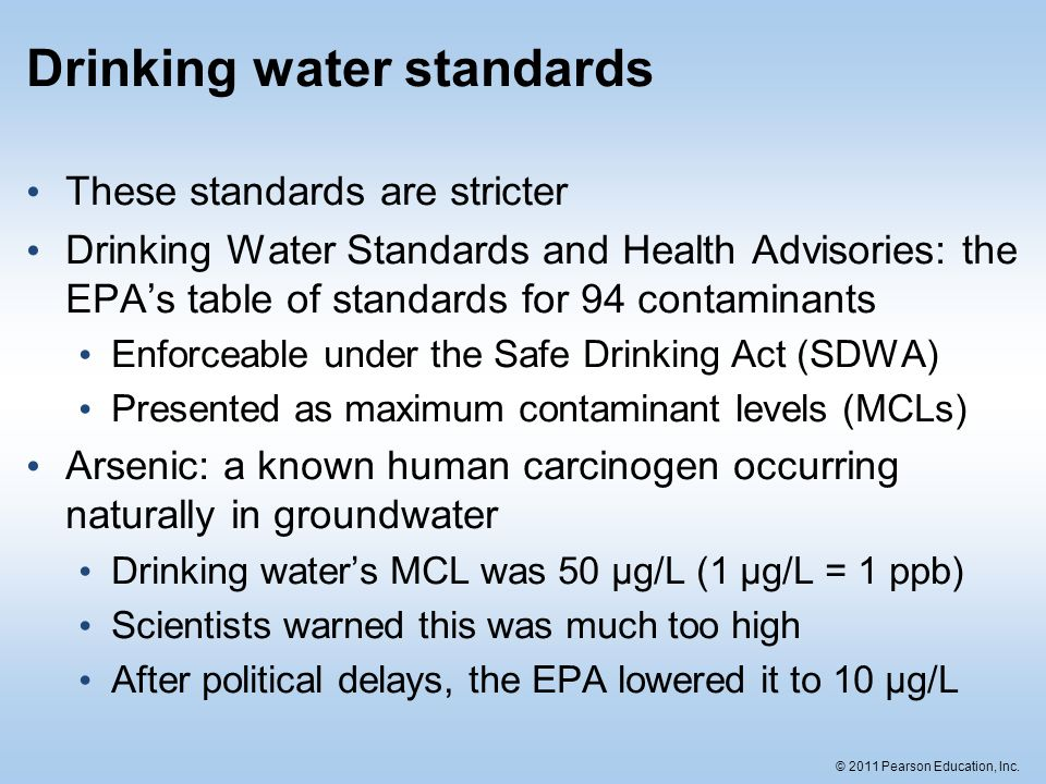 Drinking water standards
