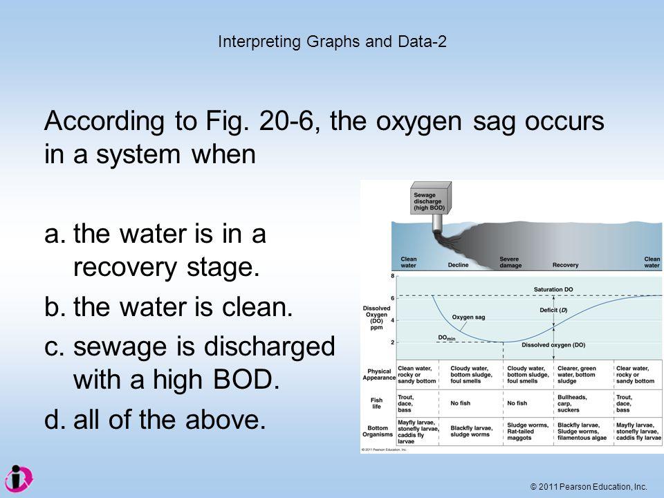 Interpreting Graphs and Data-2