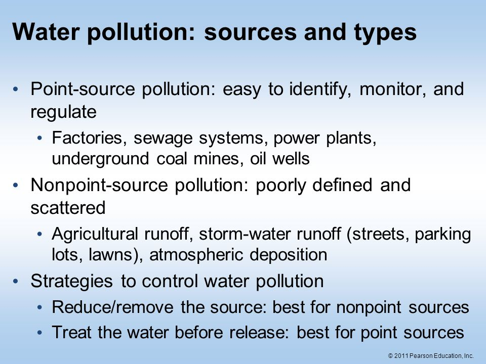 Water pollution: sources and types