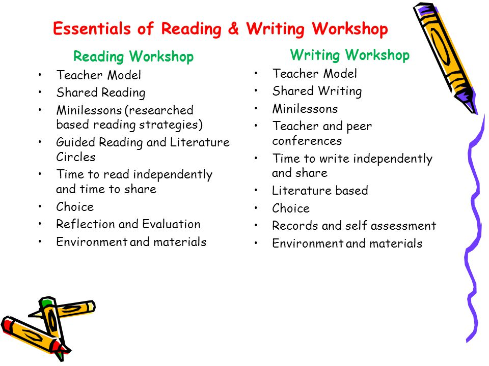 Essentials of Reading & Writing Workshop