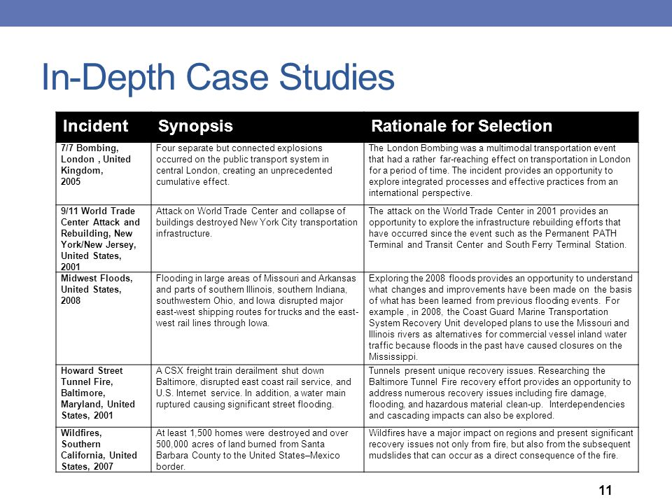 In-Depth Case Studies Incident Synopsis Rationale for Selection