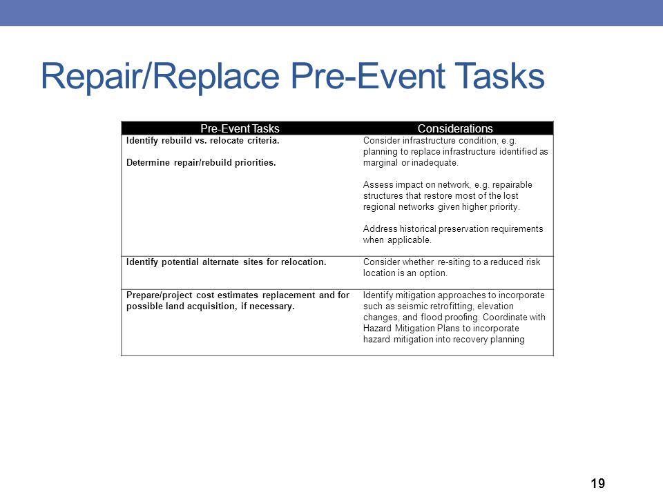 Repair/Replace Pre-Event Tasks