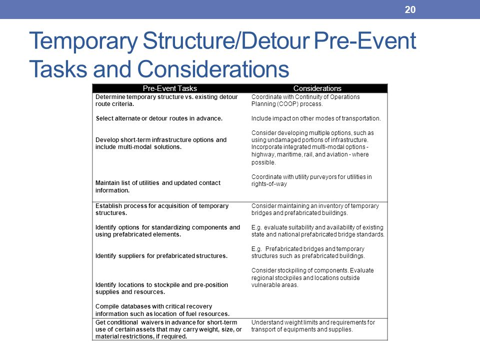 Temporary Structure/Detour Pre-Event Tasks and Considerations