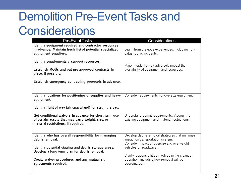 Demolition Pre-Event Tasks and Considerations