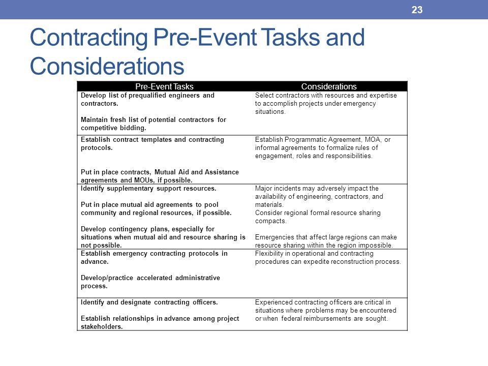 Contracting Pre-Event Tasks and Considerations