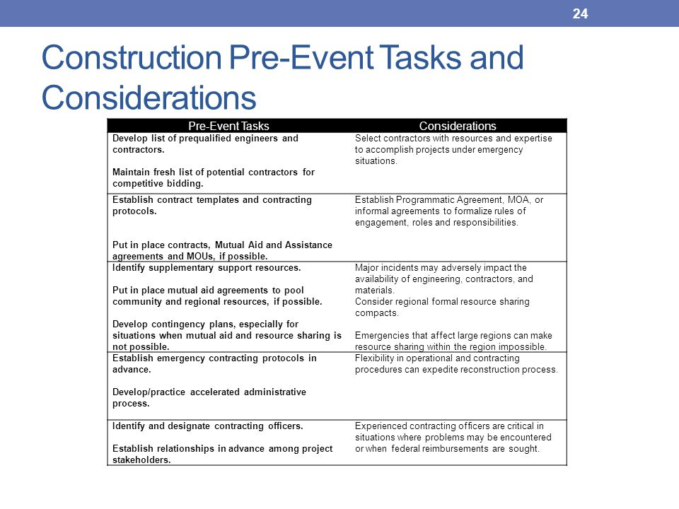 Construction Pre-Event Tasks and Considerations