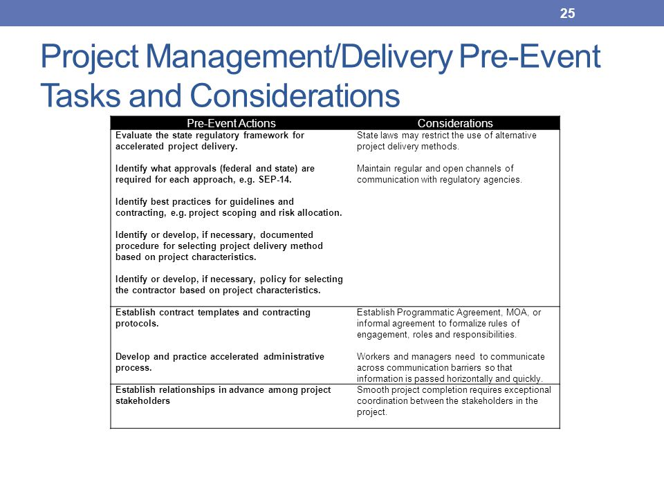 Project Management/Delivery Pre-Event Tasks and Considerations