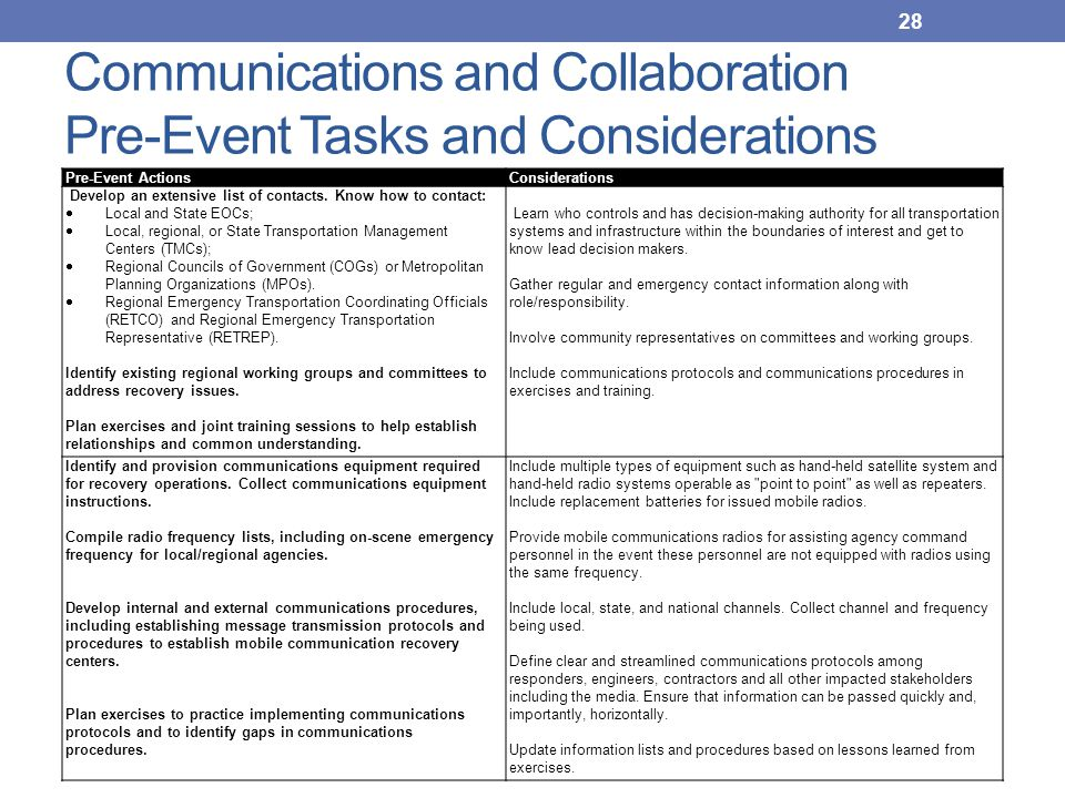 Communications and Collaboration Pre-Event Tasks and Considerations