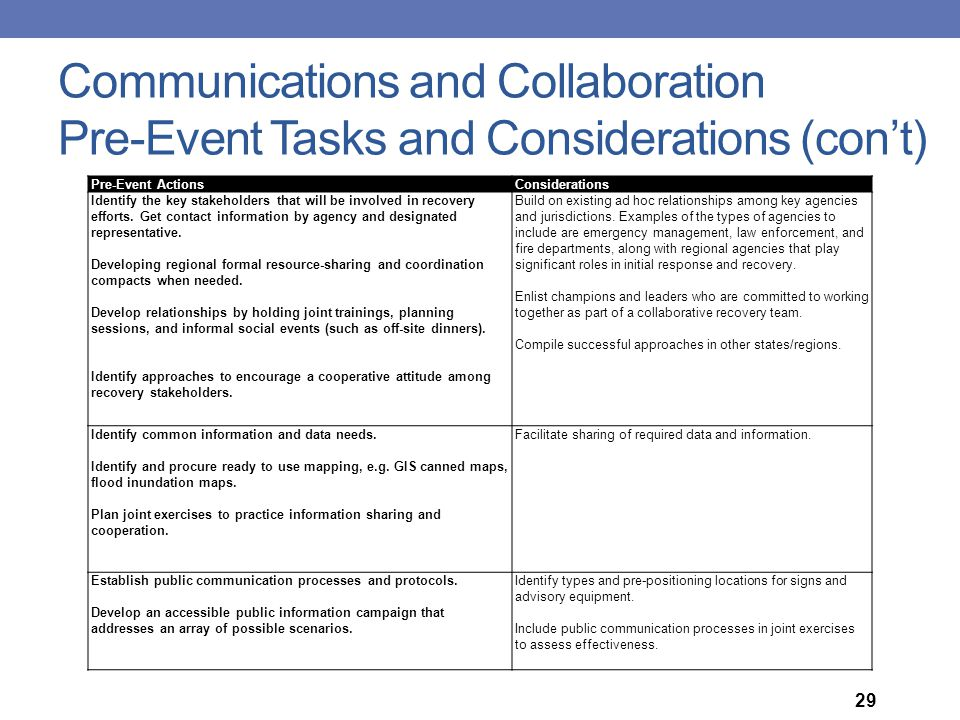 Communications and Collaboration Pre-Event Tasks and Considerations (con't)