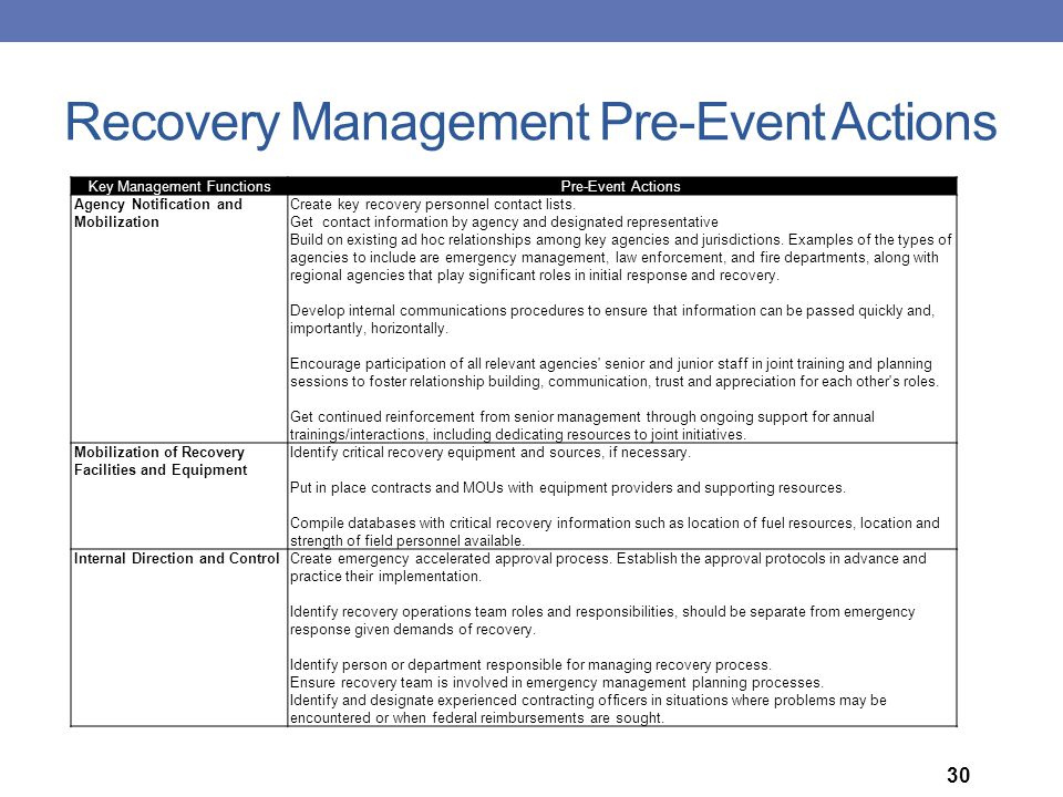 Recovery Management Pre-Event Actions