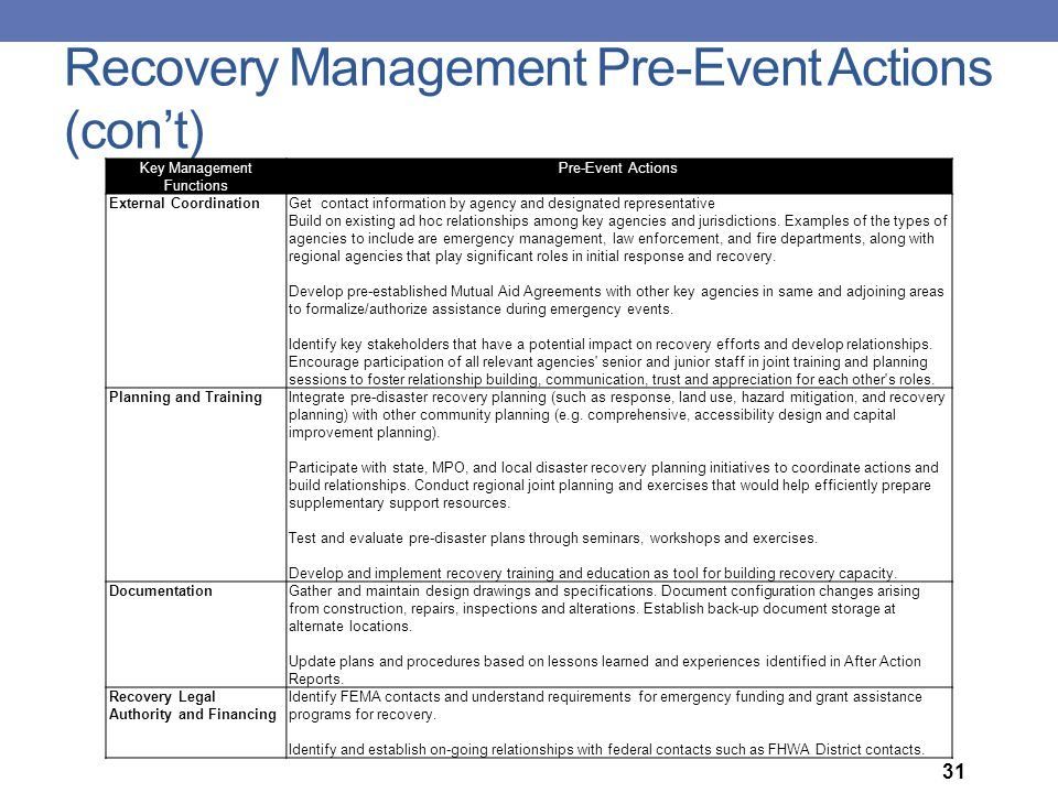 Recovery Management Pre-Event Actions (con't)