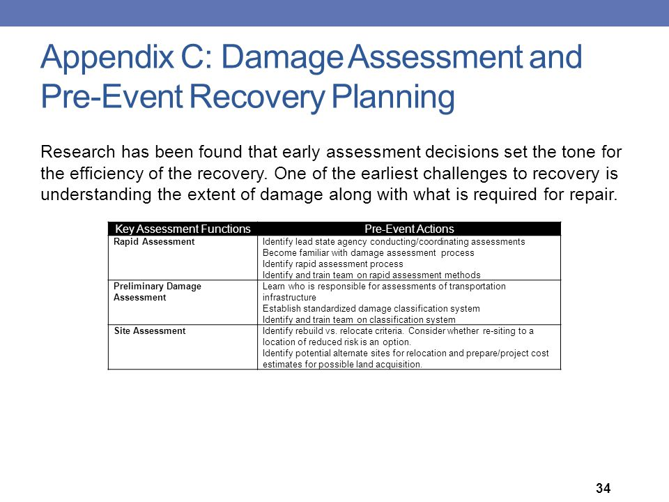 Appendix C: Damage Assessment and Pre-Event Recovery Planning