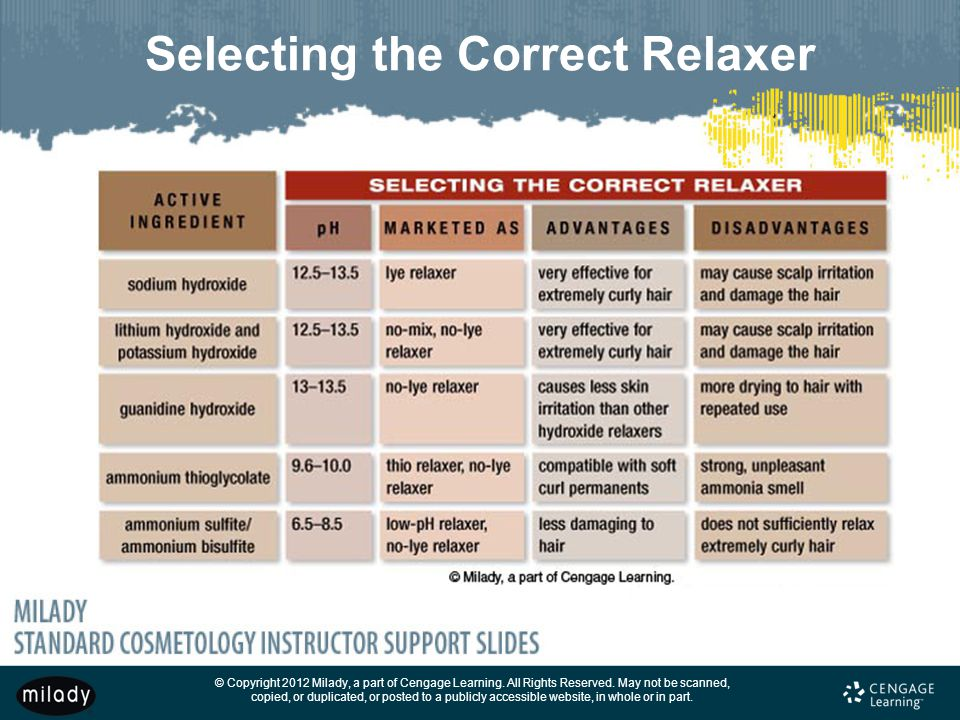 Selecting the Correct Relaxer