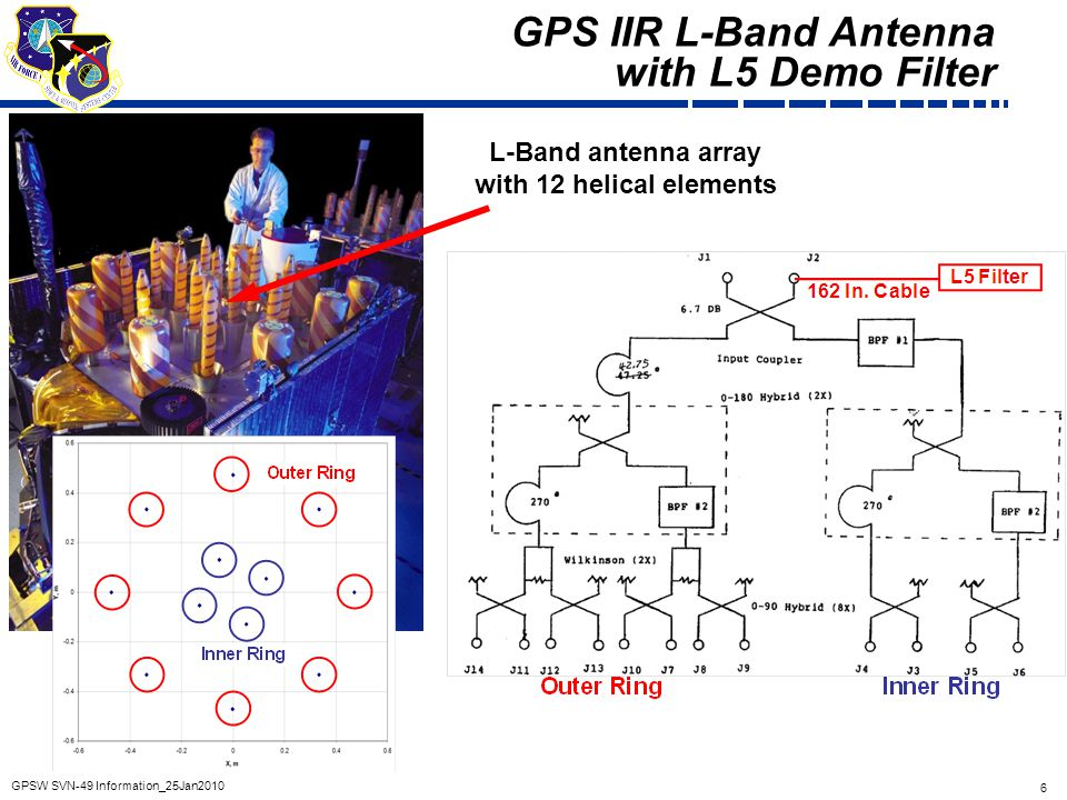 GPS IIR L-Band Antenna with L5 Demo Filter