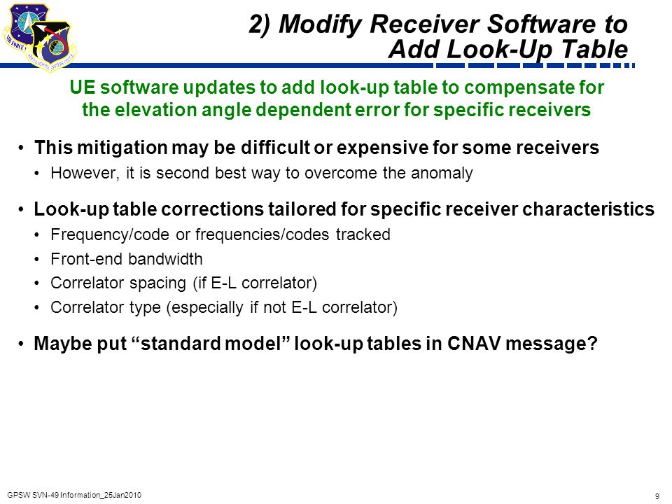 2) Modify Receiver Software to Add Look-Up Table