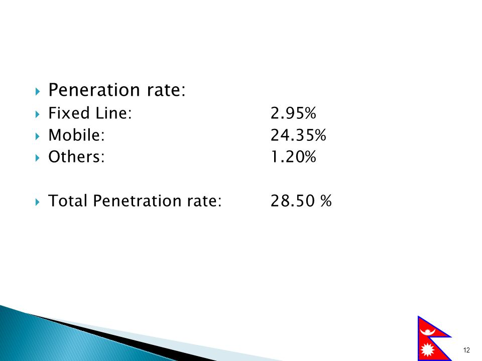 Peneration rate: Fixed Line: 2.95% Mobile: 24.35% Others: 1.20%