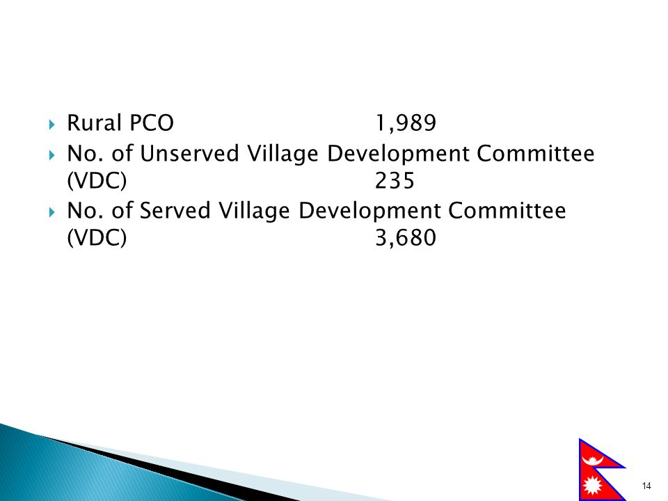 Rural PCO 1,989 No. of Unserved Village Development Committee (VDC) 235.