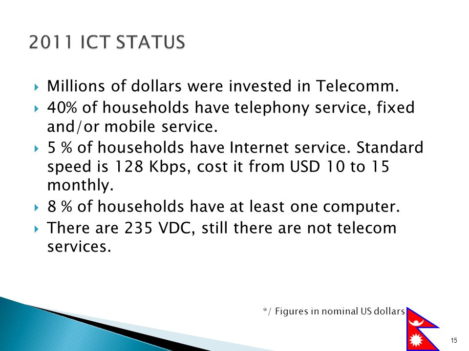 2011 ICT STATUS Millions of dollars were invested in Telecomm.