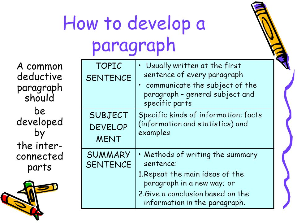 How to write a fully developed paragraph