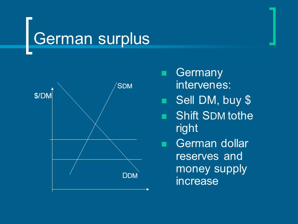 German surplus Germany intervenes: Sell DM, buy $