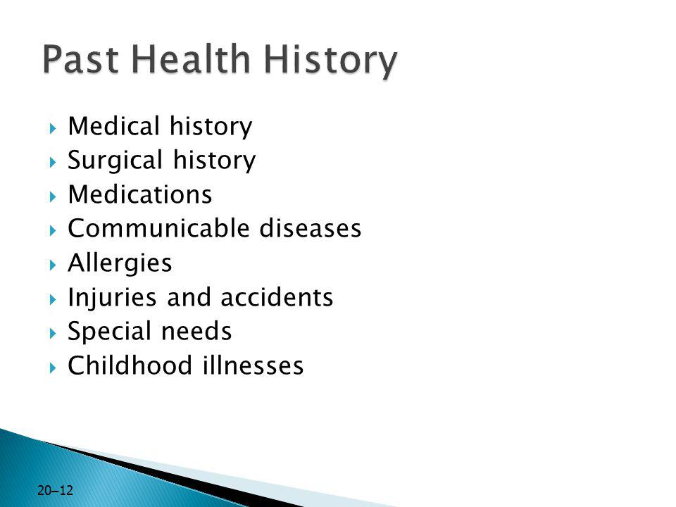 Past Health History Medical history Surgical history Medications