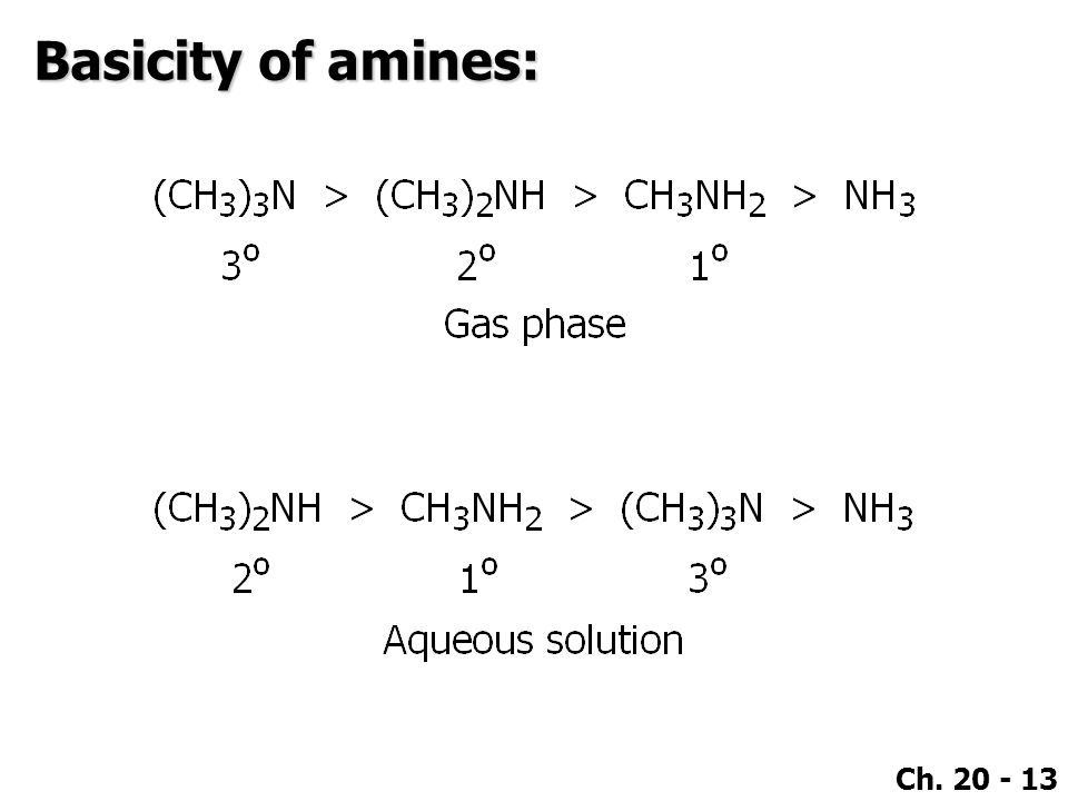 Basicity of amines: