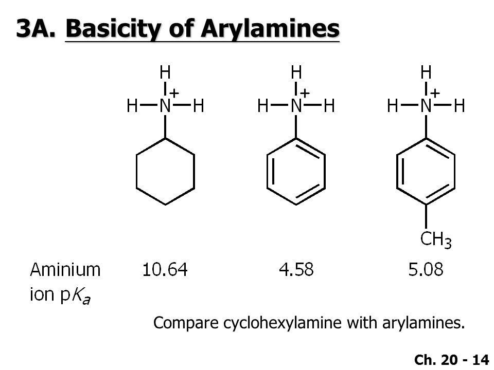 3A. Basicity of Arylamines