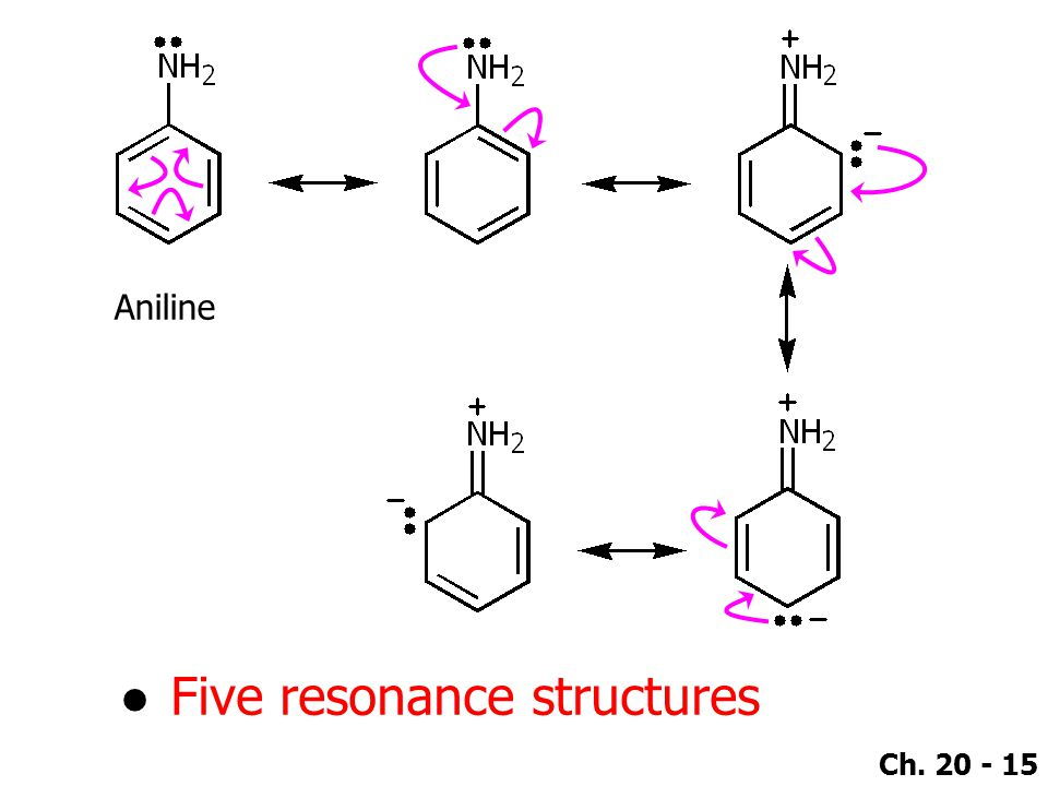 Five resonance structures