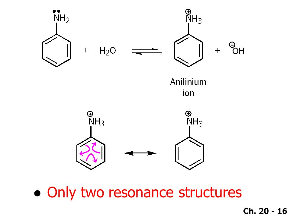 Only two resonance structures