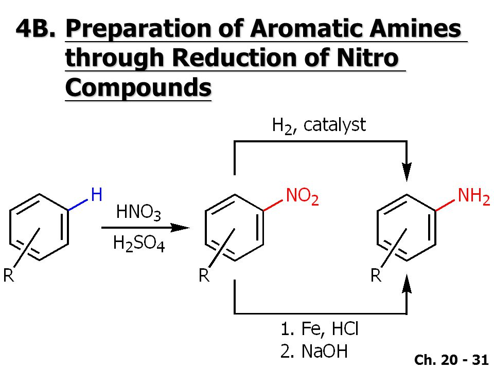 4B. Preparation of Aromatic Amines through Reduction of Nitro Compounds