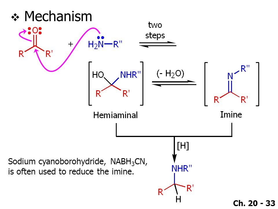 Mechanism Sodium cyanoborohydride, NABH3CN,