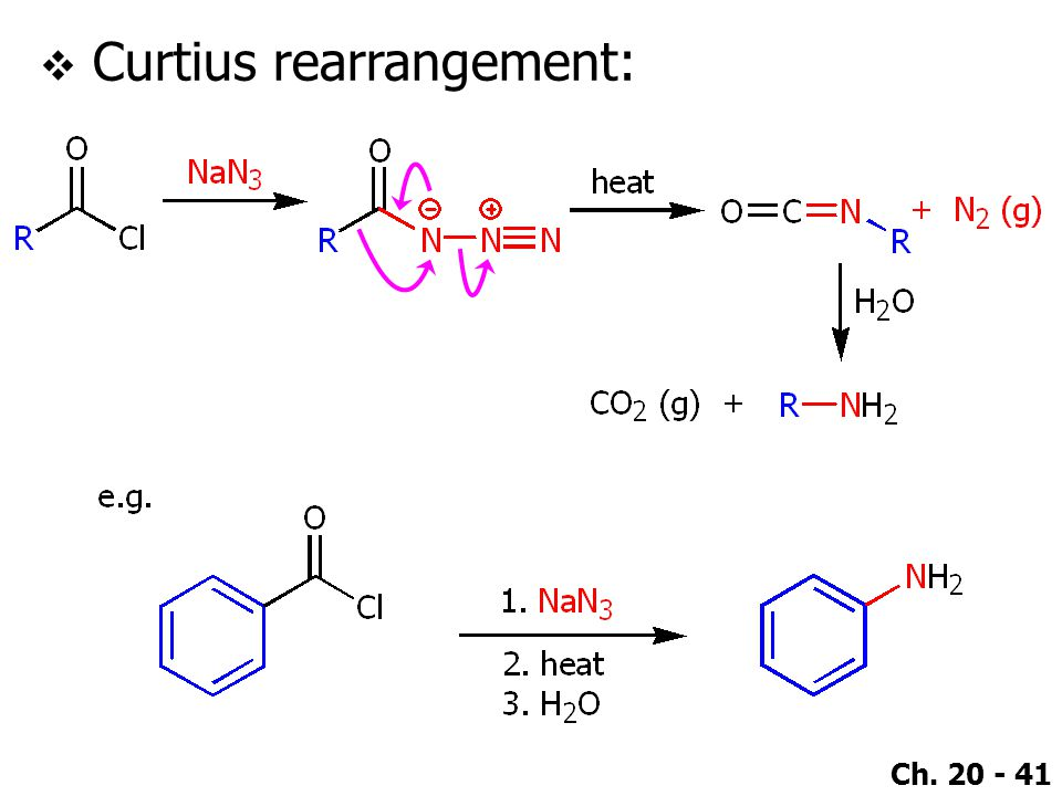 Curtius rearrangement: