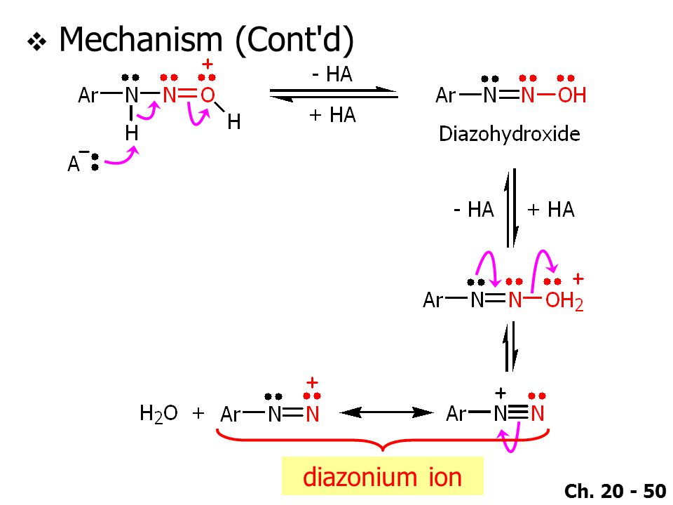 Mechanism (Cont d) diazonium ion