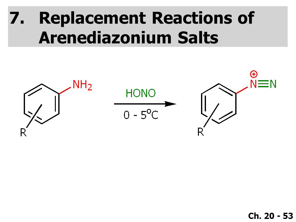 Replacement Reactions of Arenediazonium Salts