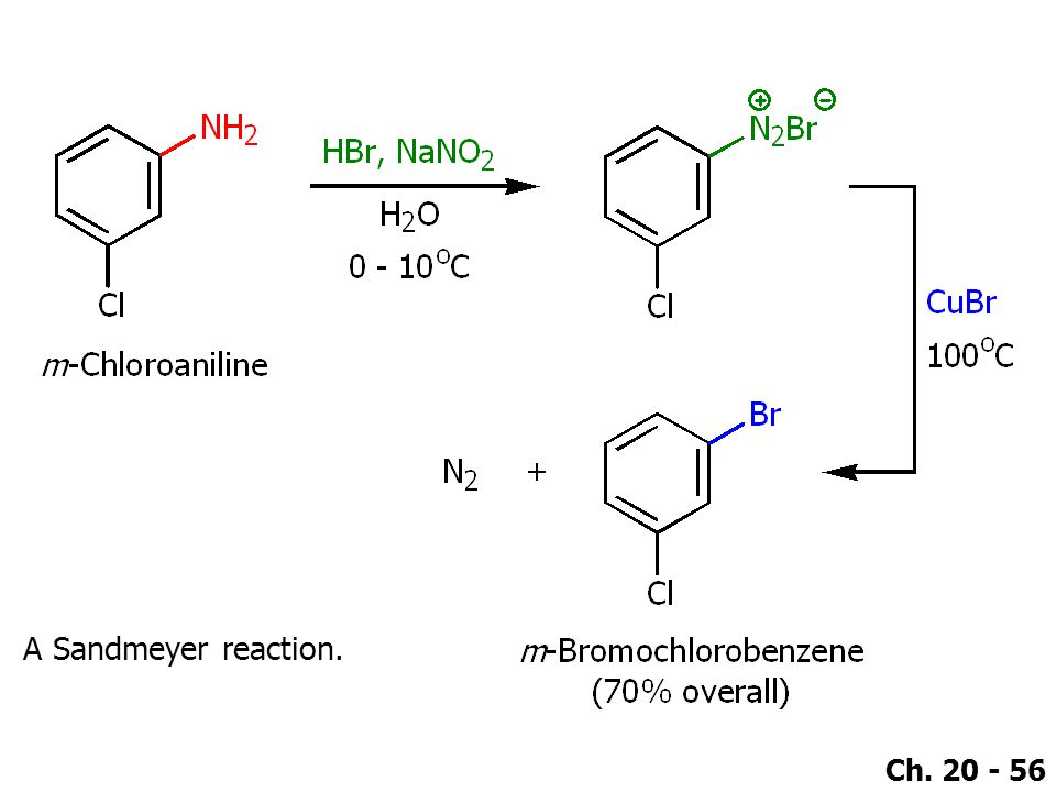 A Sandmeyer reaction.