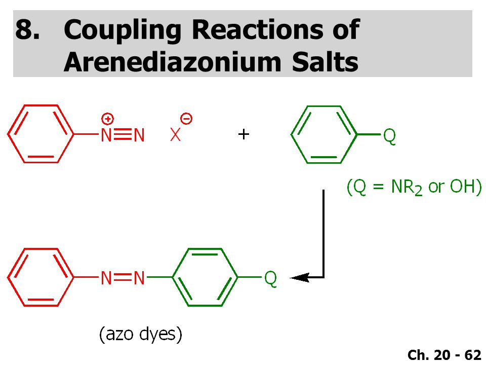 Coupling Reactions of Arenediazonium Salts