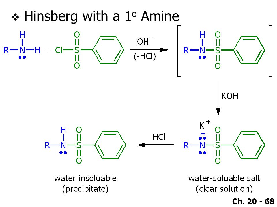Hinsberg with a 1o Amine