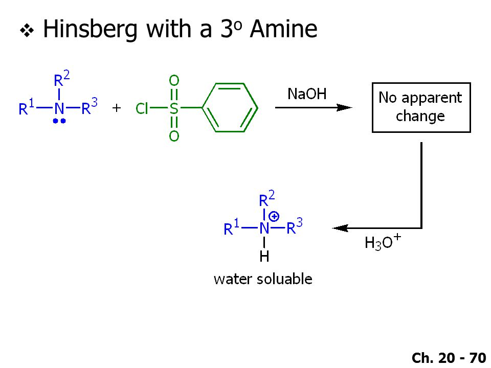 Hinsberg with a 3o Amine