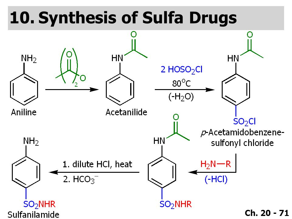 Synthesis of Sulfa Drugs