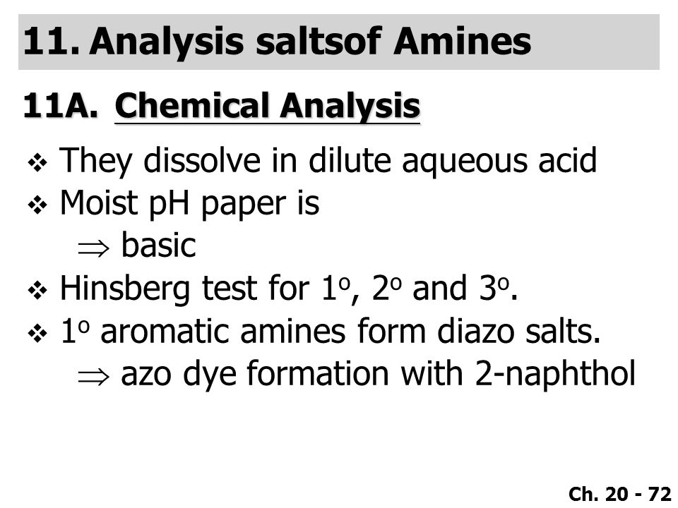 Analysis saltsof Amines