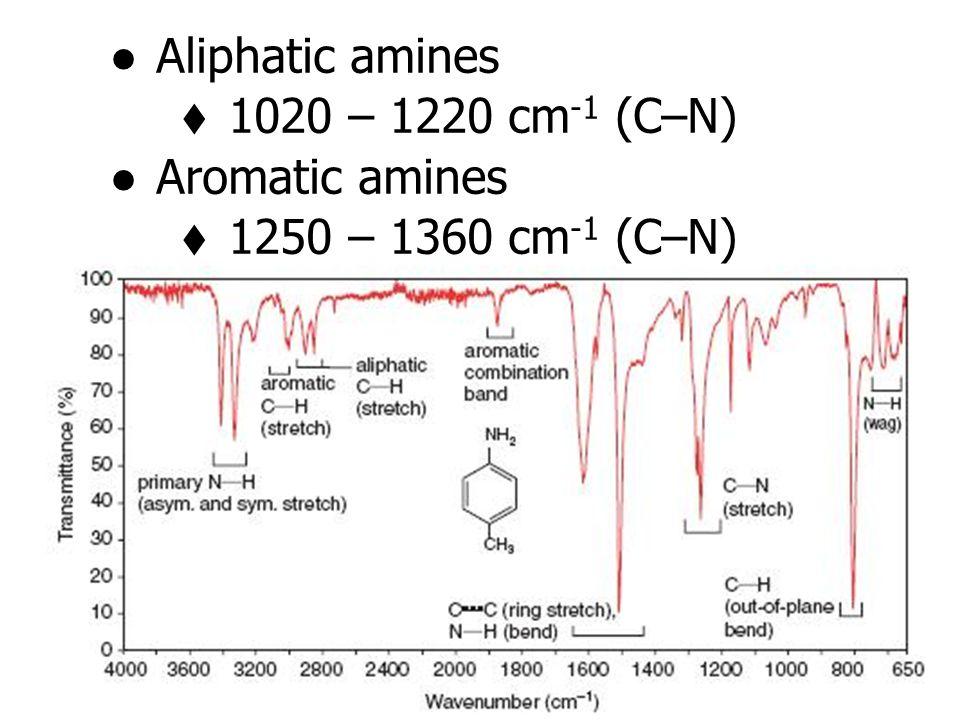 Aliphatic amines 1020 – 1220 cm-1 (C–N) Aromatic amines 1250 – 1360 cm-1 (C–N)