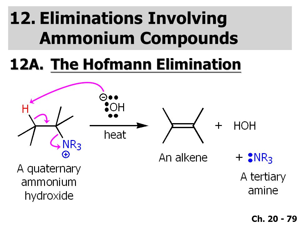 Eliminations Involving Ammonium Compounds