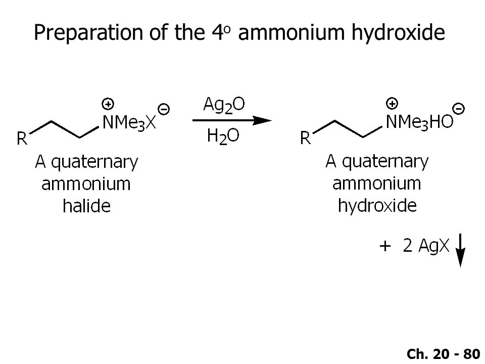 Preparation of the 4o ammonium hydroxide