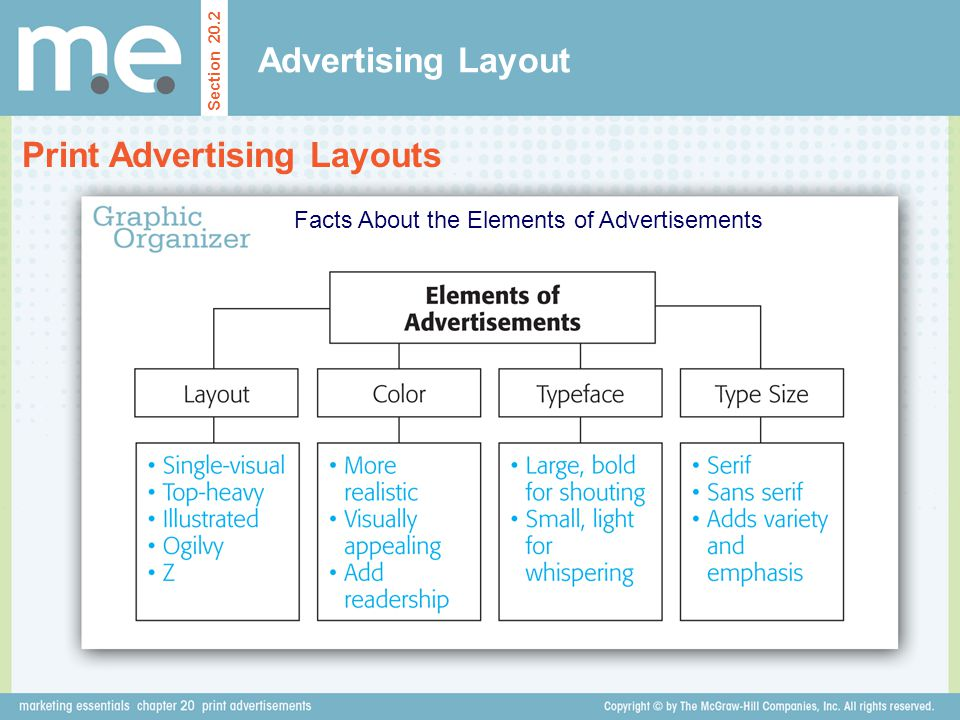 Facts About the Elements of Advertisements