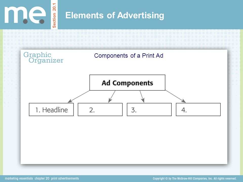 Elements of Advertising