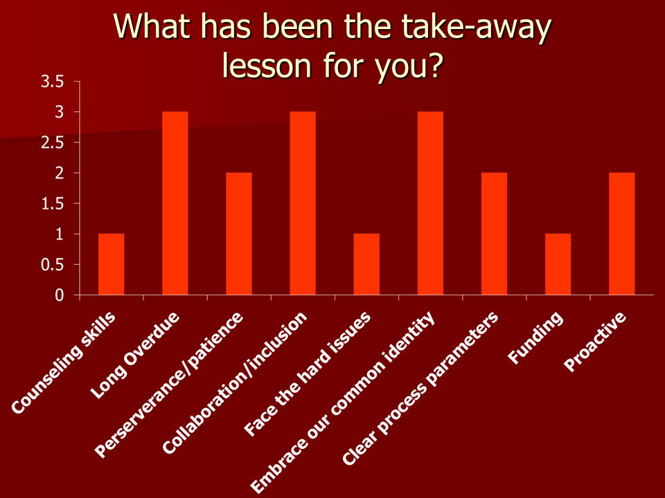 What has been the take-away lesson for you